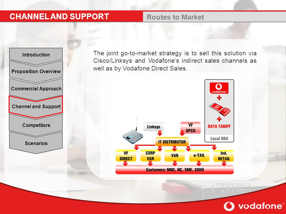 CHANNEL AND SUPPORT Routes to Market