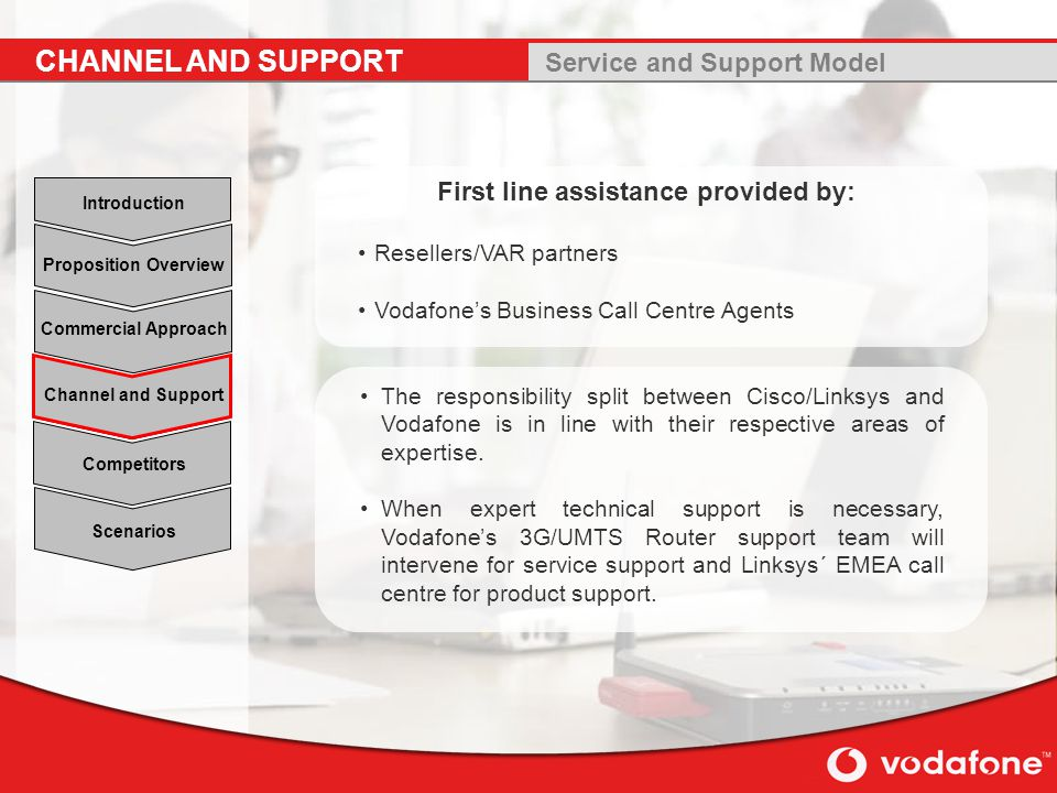 Service and Support Model First line assistance provided by: