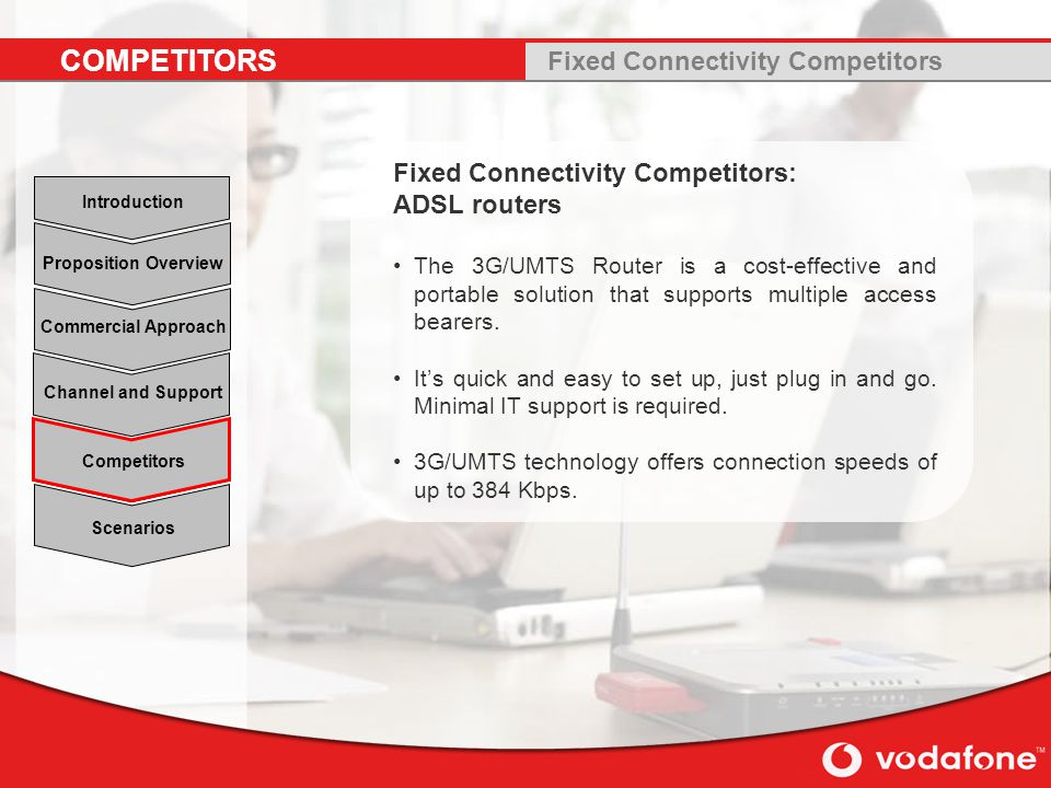 COMPETITORS Fixed Connectivity Competitors