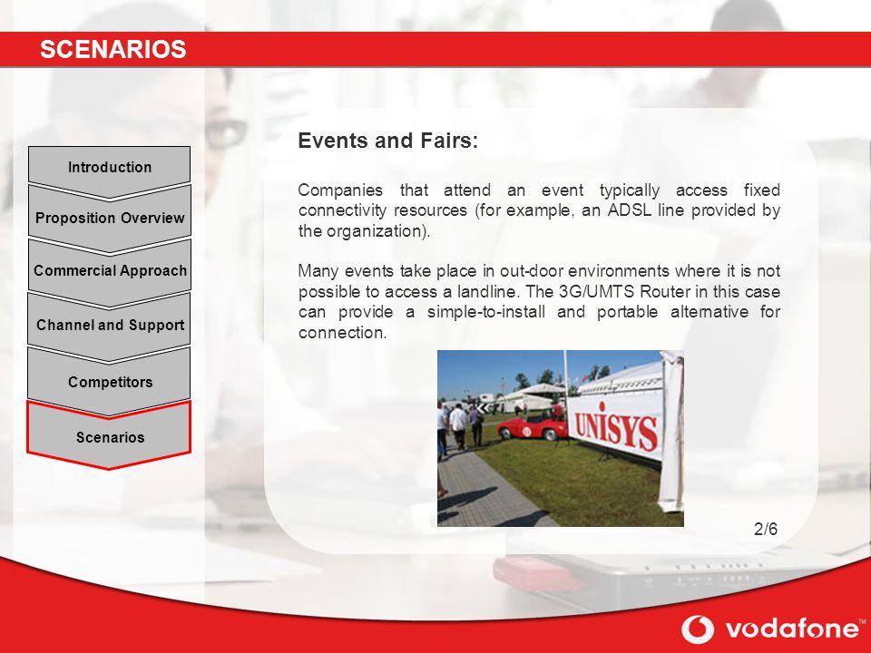 SCENARIOS Events and Fairs: