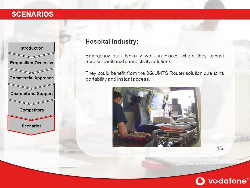 SCENARIOS Hospital industry:
