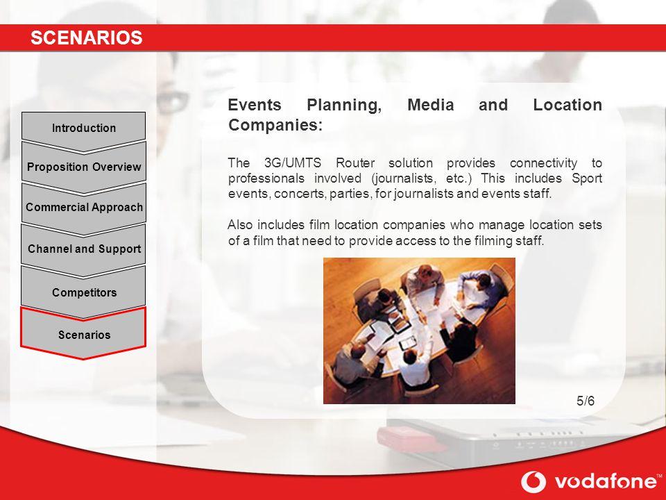 SCENARIOS Events Planning, Media and Location Companies: