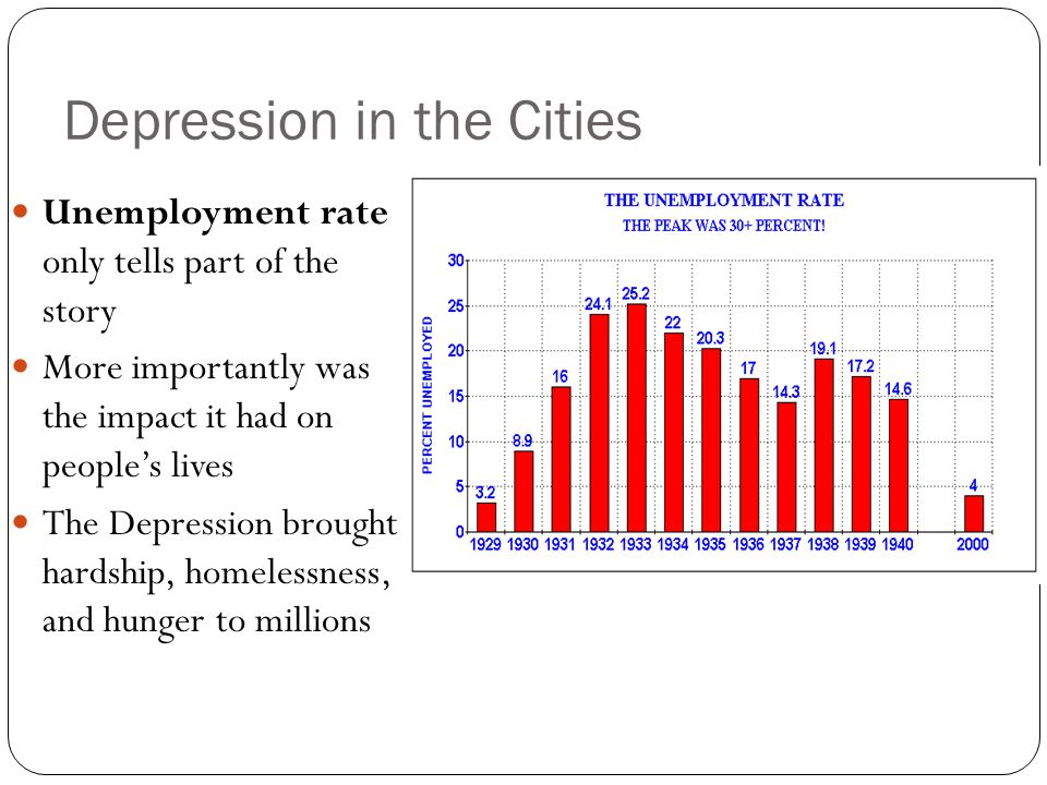 Depression in the Cities