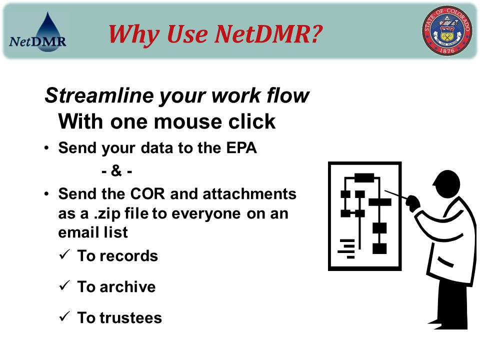 Why Use NetDMR Streamline your work flow With one mouse click