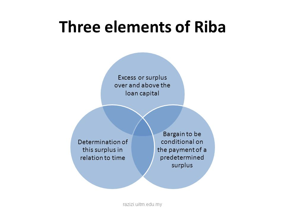 Three elements of Riba Excess or surplus over and above the loan capital. Bargain to be conditional on the payment of a predetermined surplus.