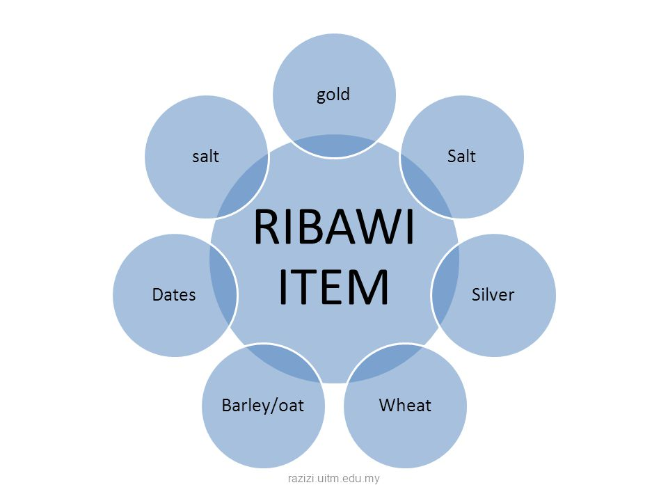 RIBAWI ITEM gold Salt Silver Wheat Barley/oat Dates salt