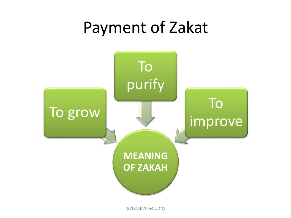 Payment of Zakat To purify To improve To grow MEANING OF ZAKAH