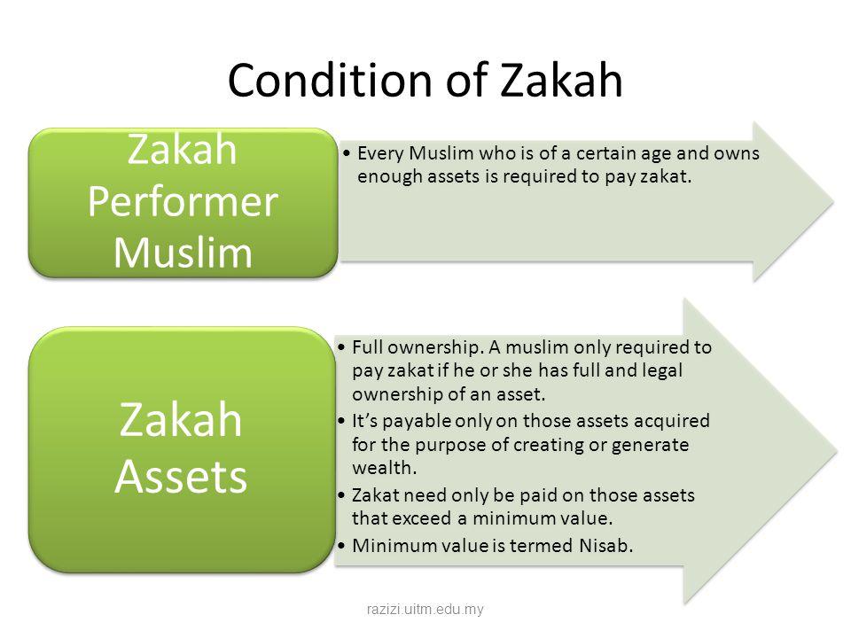 Zakah Performer Muslim