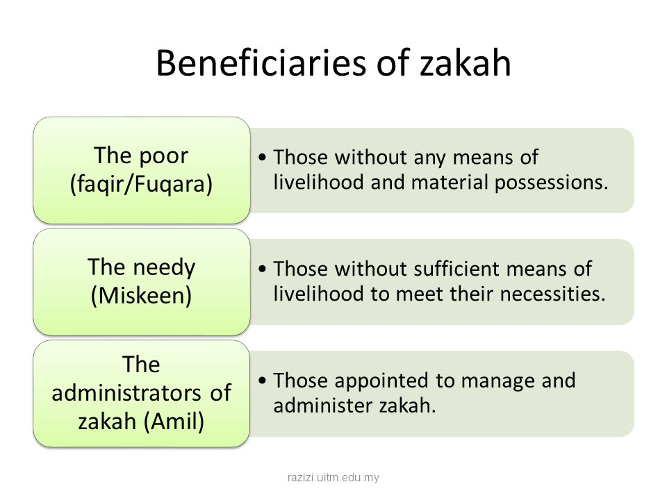 Beneficiaries of zakah