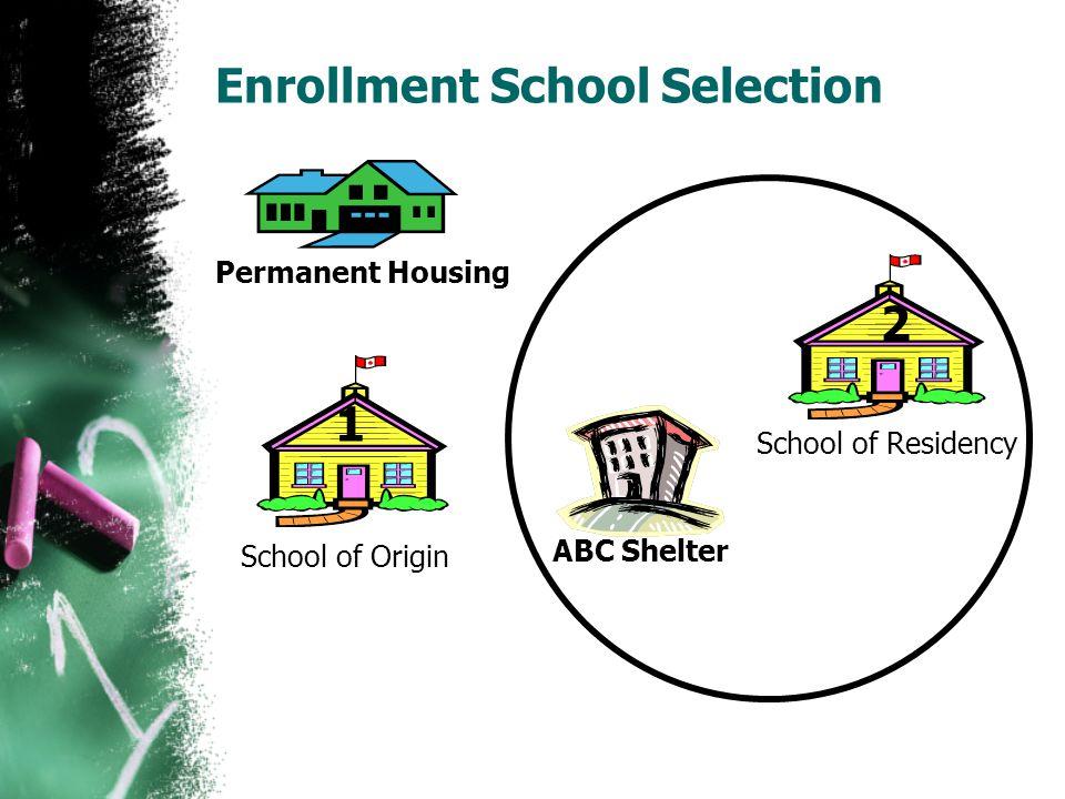 Enrollment School Selection