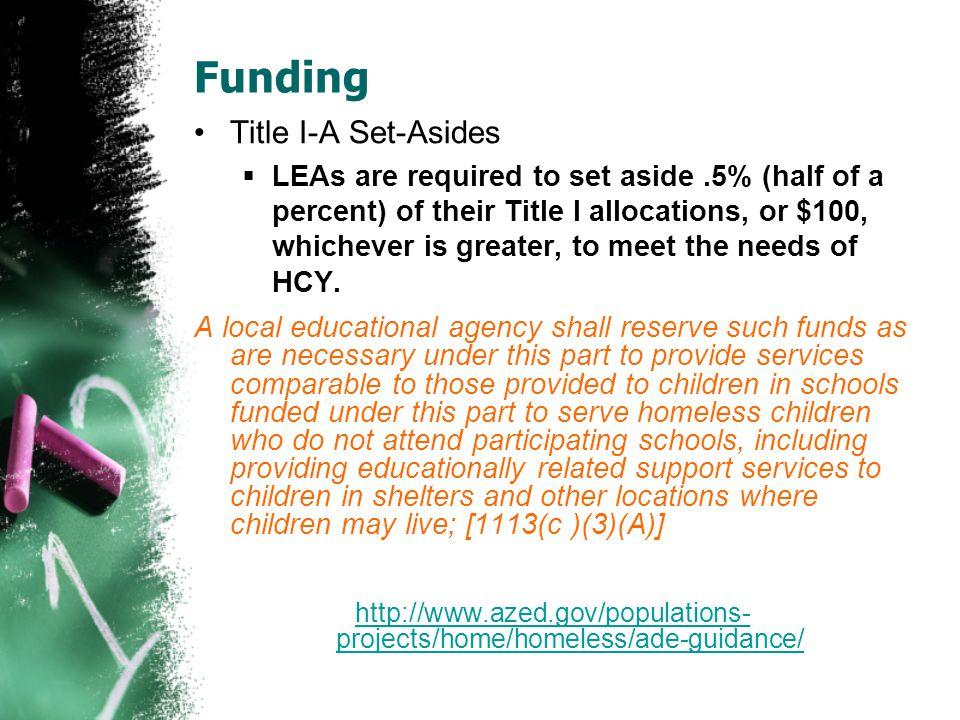 Funding Title I-A Set-Asides