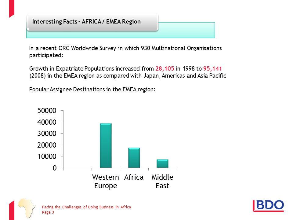 Interesting Facts – AFRICA / EMEA Region