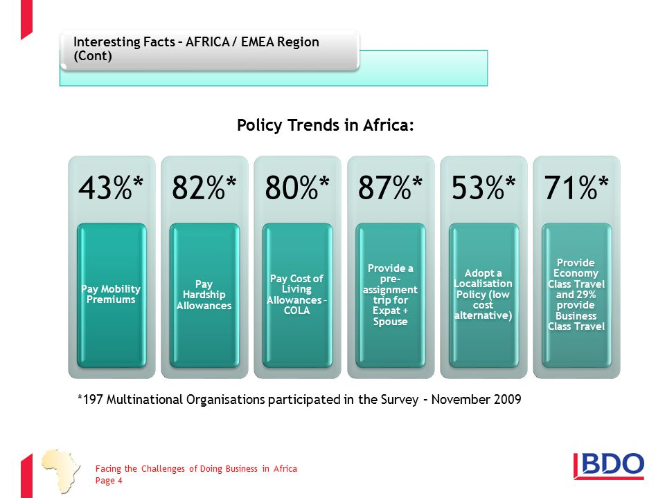 Policy Trends in Africa:
