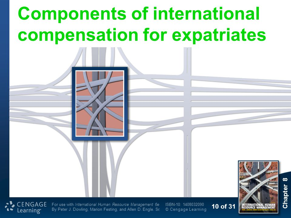Components of international compensation for expatriates