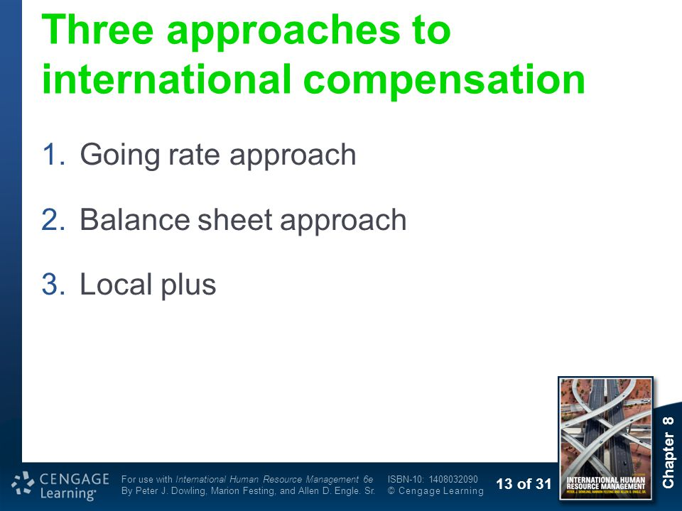 Three approaches to international compensation