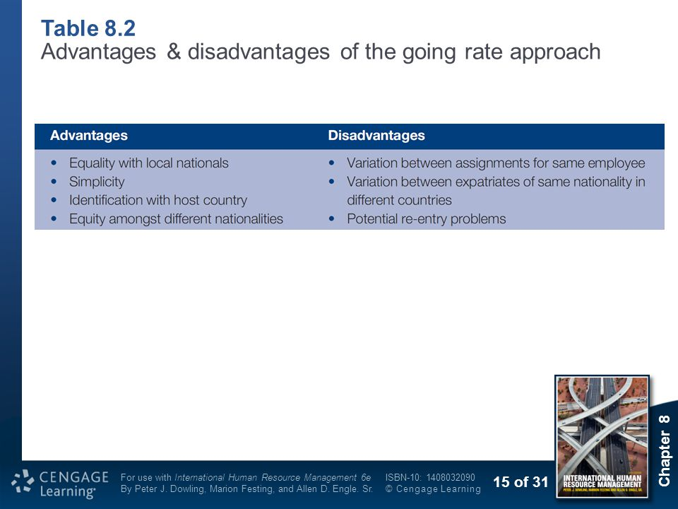 Table 8.2 Advantages & disadvantages of the going rate approach