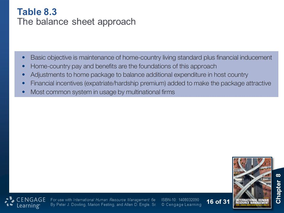 Table 8.3 The balance sheet approach