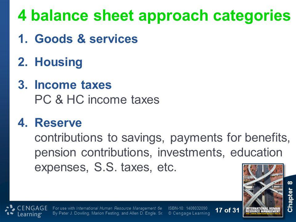 4 balance sheet approach categories