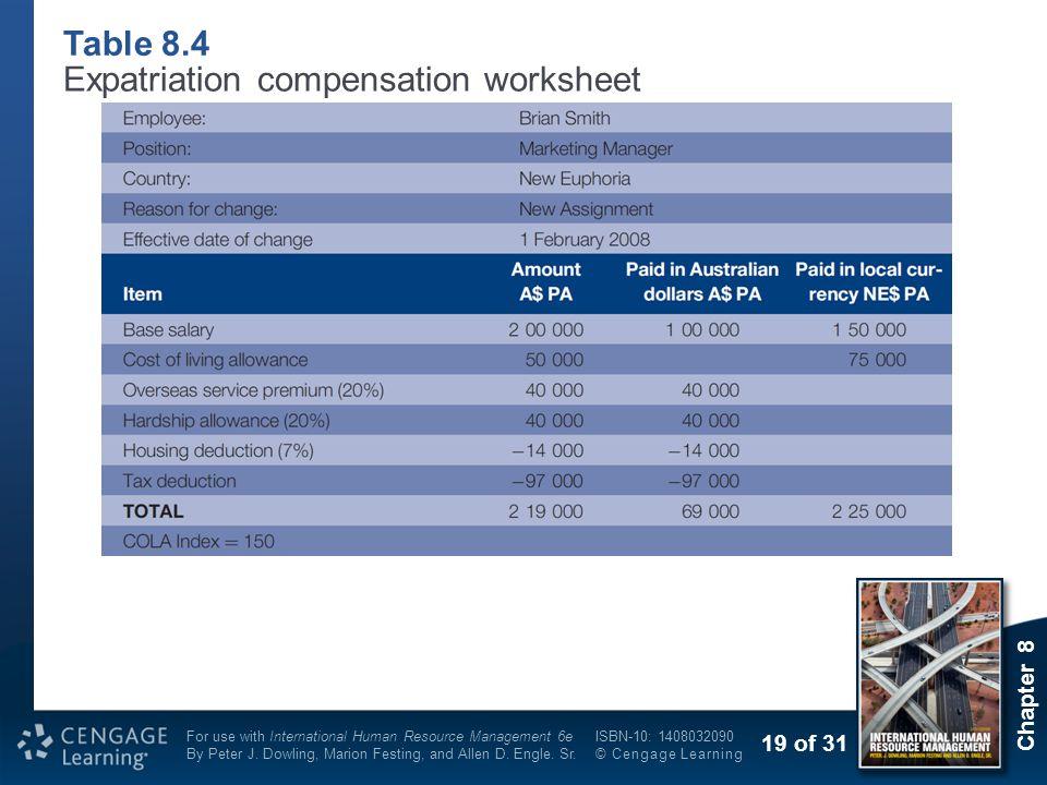 Table 8.4 Expatriation compensation worksheet