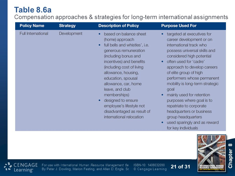 Table 8.6a Compensation approaches & strategies for long-term international assignments Chapter 8