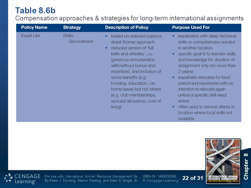 Table 8.6b Compensation approaches & strategies for long-term international assignments