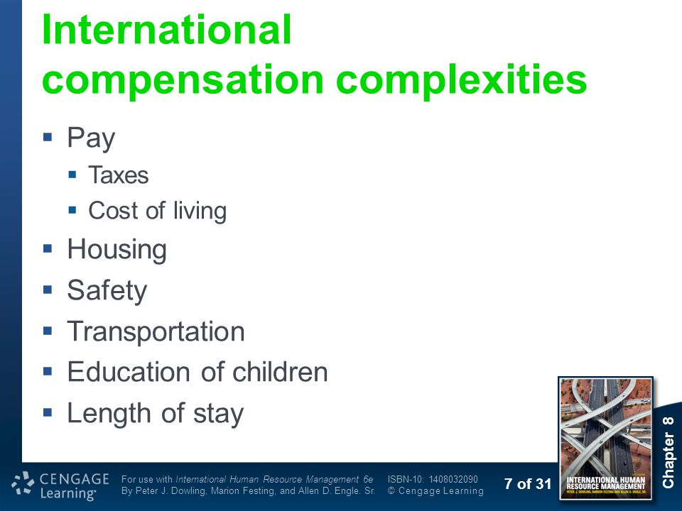 International compensation complexities
