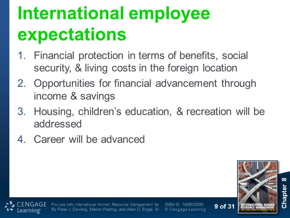 International employee expectations