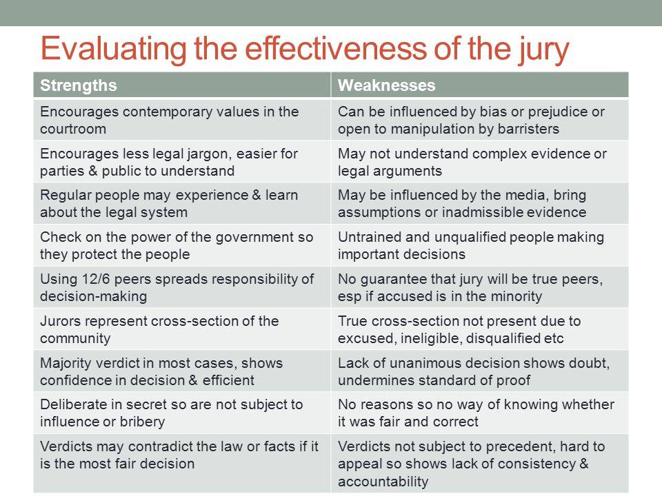 Evaluating the effectiveness of the jury