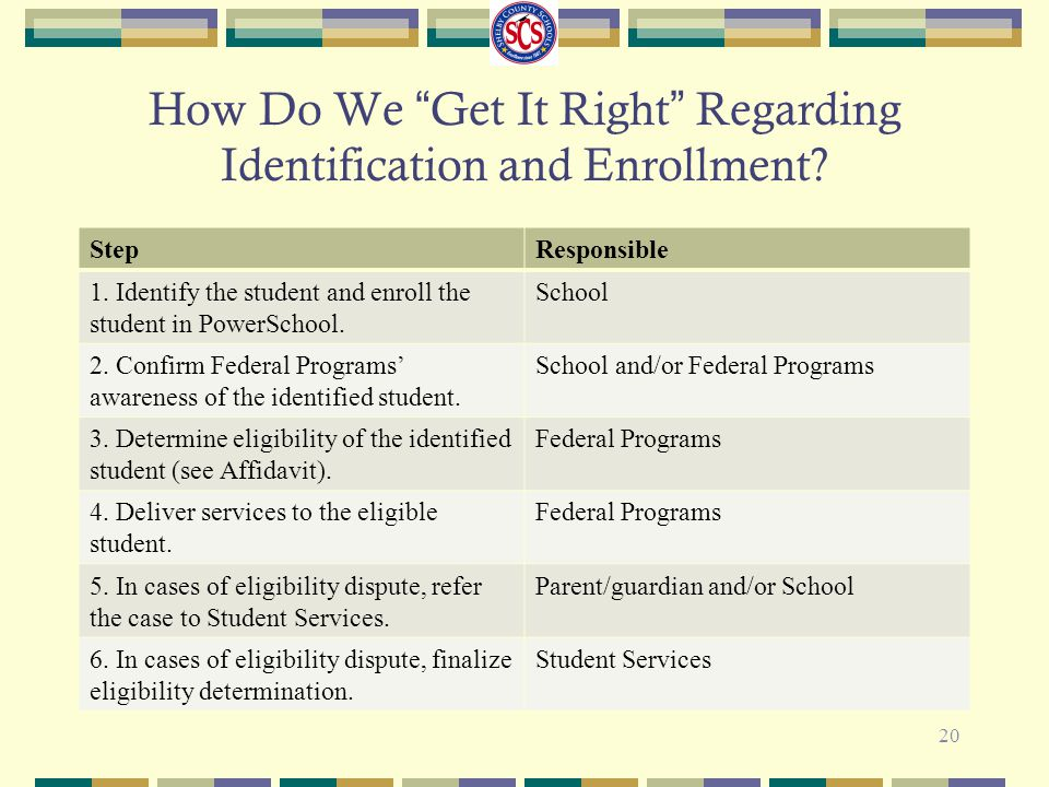 How Do We Get It Right Regarding Identification and Enrollment