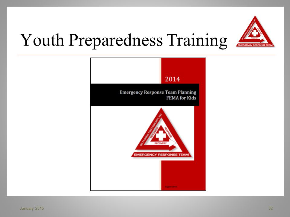 Youth Preparedness Training