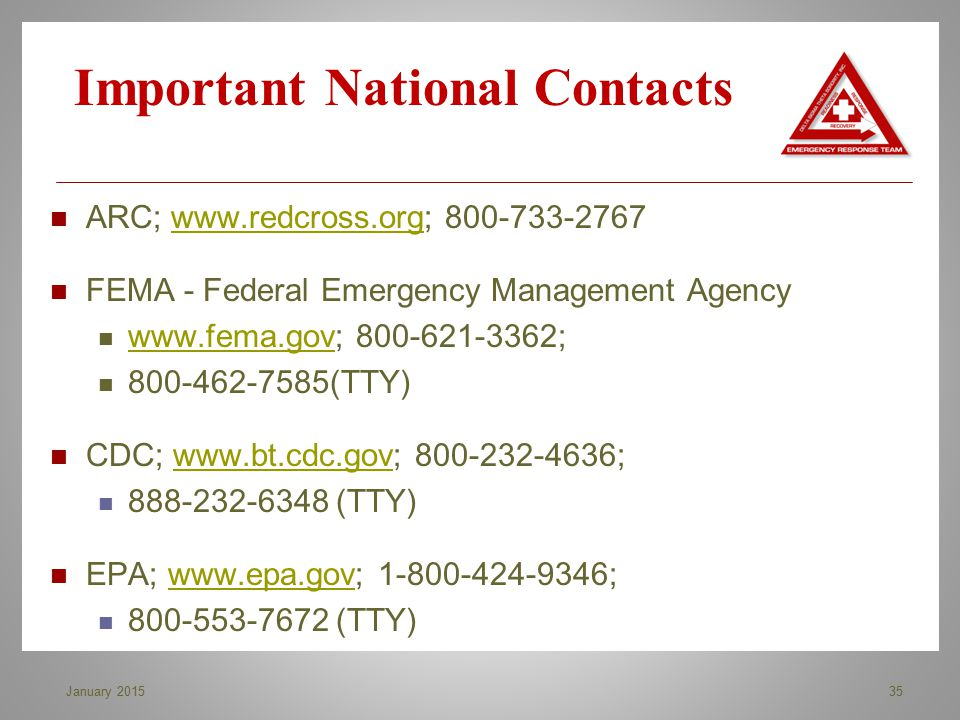 Important National Contacts