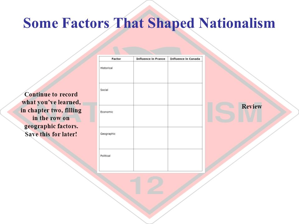 Some Factors That Shaped Nationalism