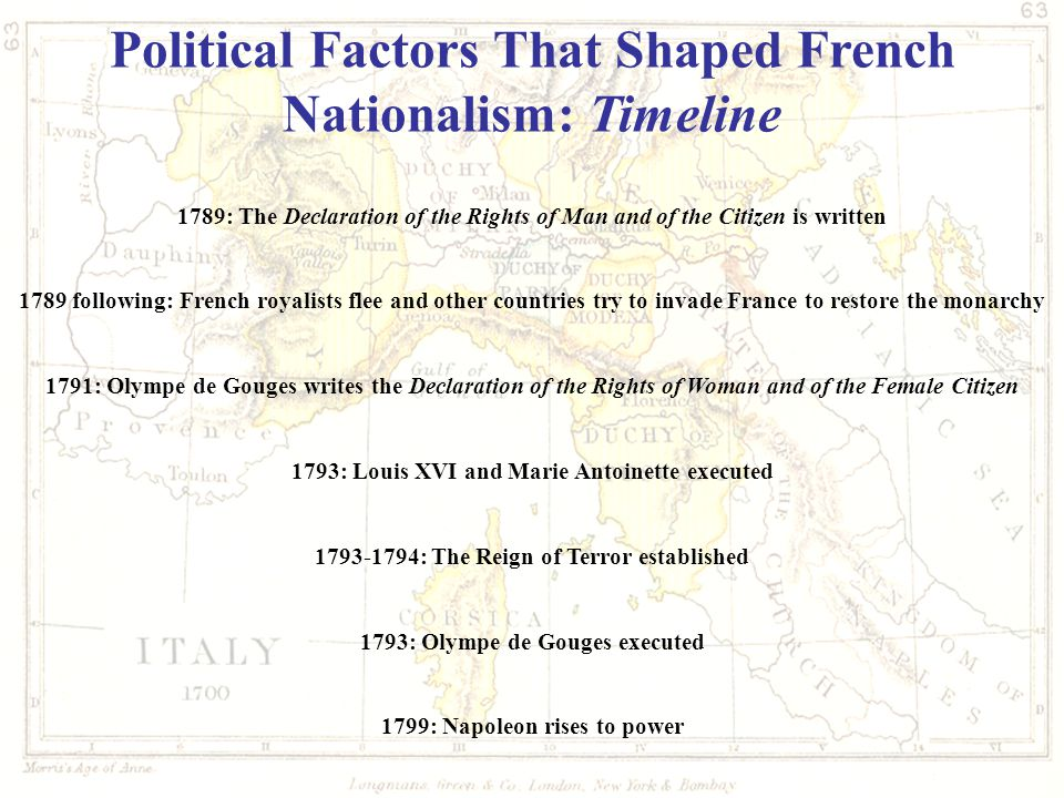 Political Factors That Shaped French Nationalism: Timeline