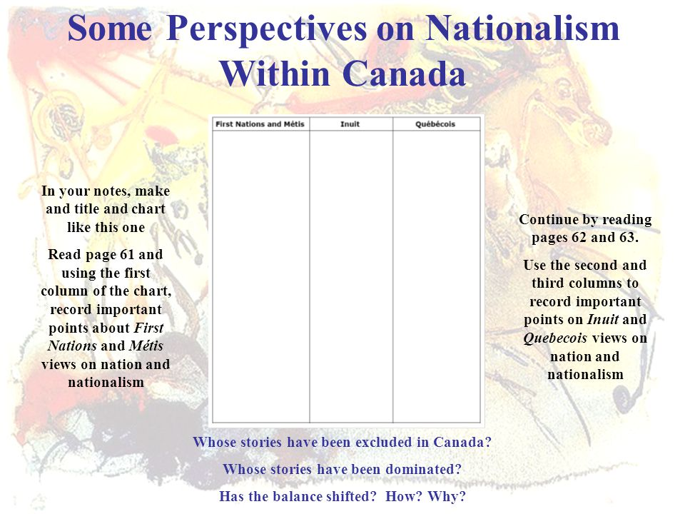Some Perspectives on Nationalism Within Canada