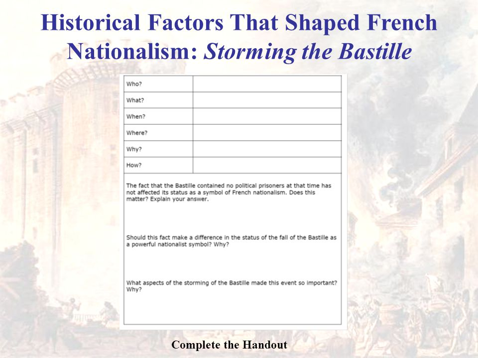 Historical Factors That Shaped French Nationalism: Storming the Bastille