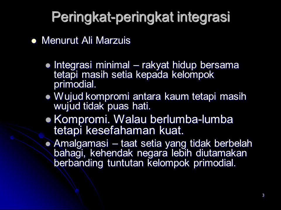 Peringkat-peringkat integrasi