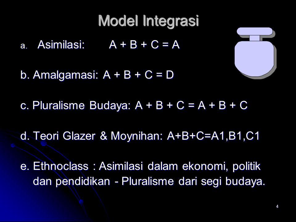 Model Integrasi Asimilasi: A + B + C = A b. Amalgamasi: A + B + C = D