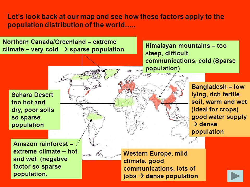 Let's look back at our map and see how these factors apply to the population distribution of the world…..