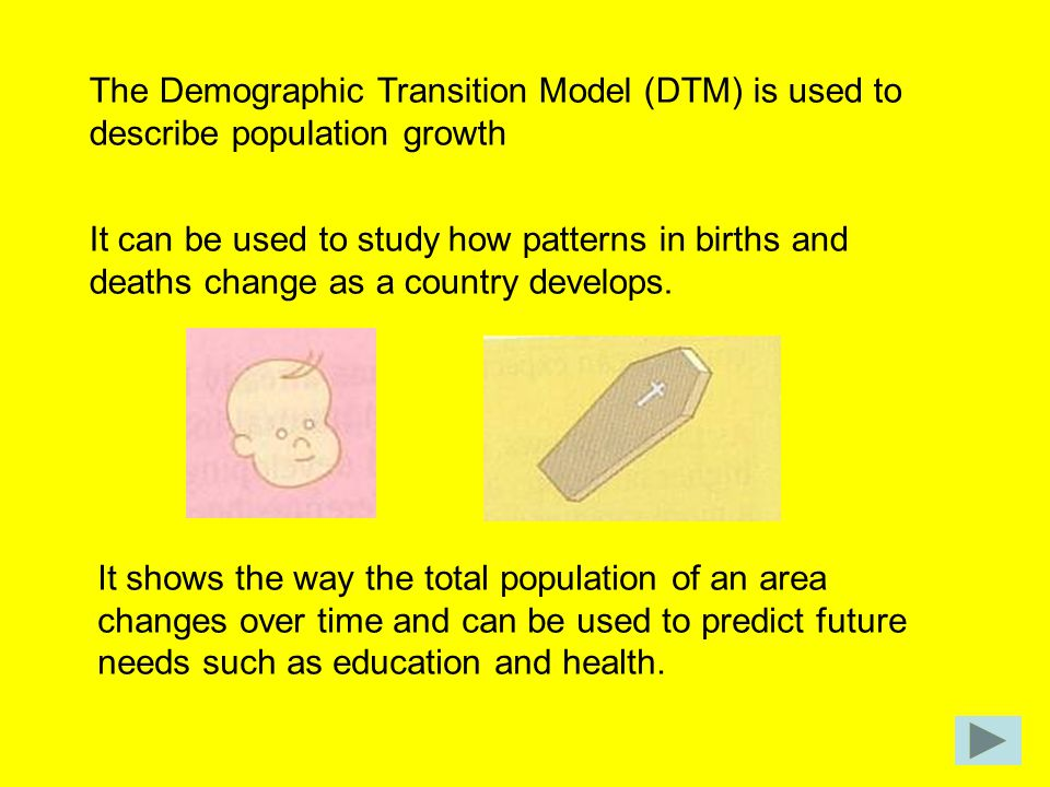 The Demographic Transition Model (DTM) is used to describe population growth