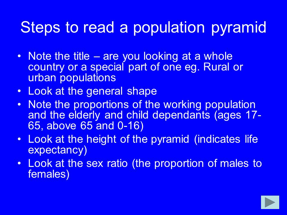 Steps to read a population pyramid