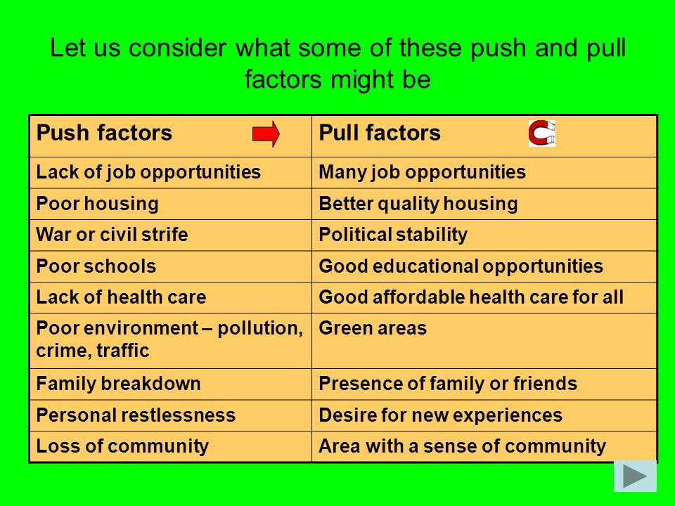 Let us consider what some of these push and pull factors might be