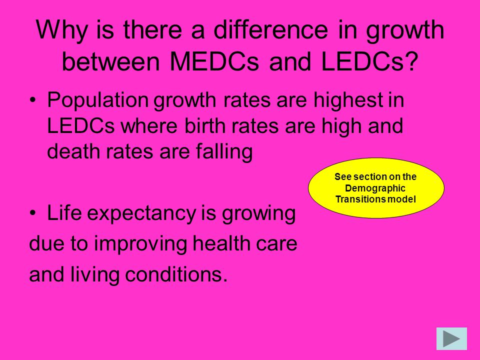 Why is there a difference in growth between MEDCs and LEDCs