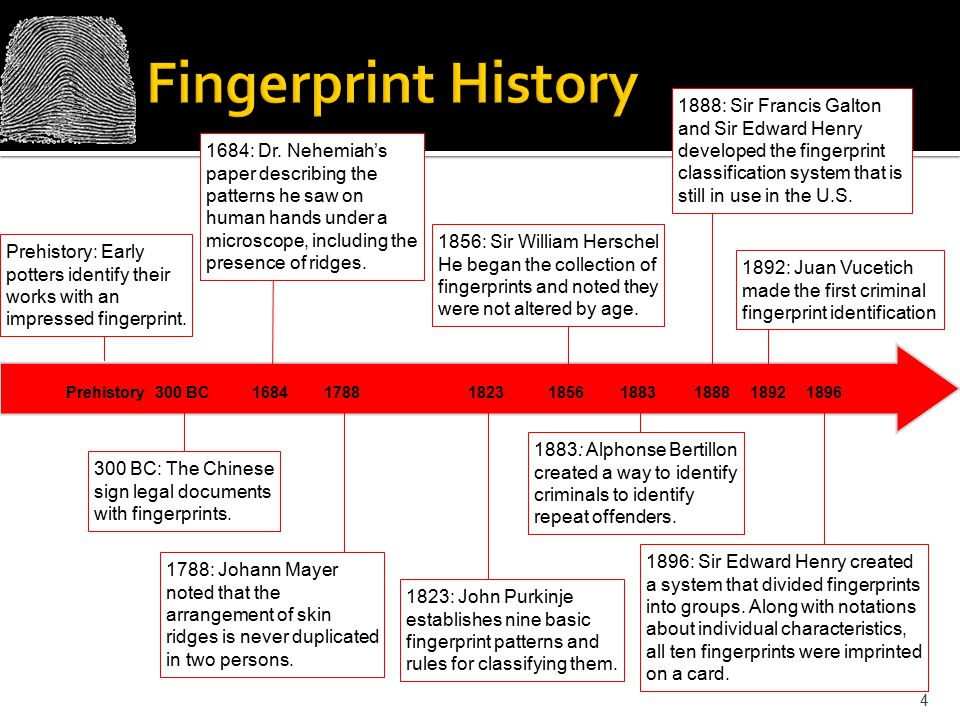 Fingerprint History 1888: Sir Francis Galton and Sir Edward Henry developed the fingerprint classification system that is still in use in the U.S.