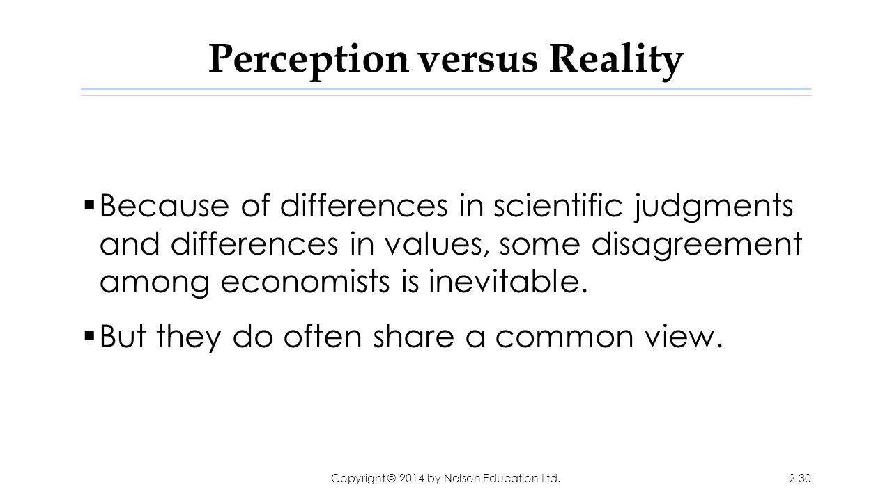 Perception versus Reality