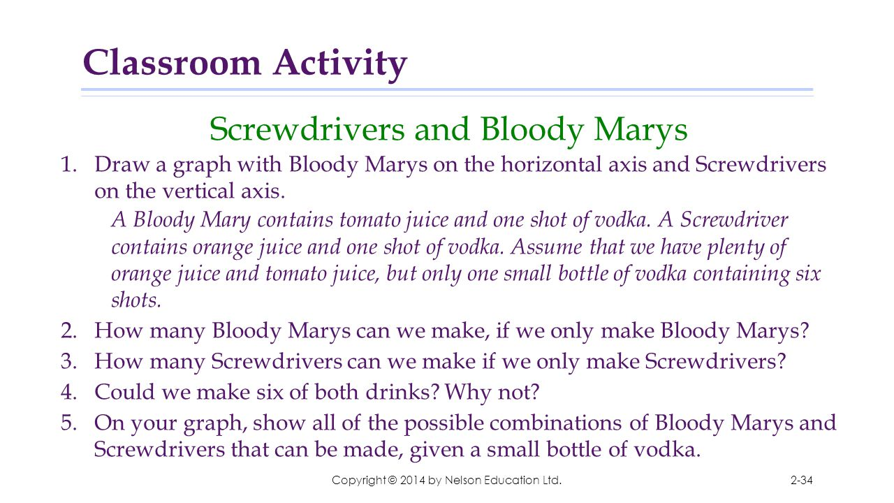 Classroom Activity Screwdrivers and Bloody Marys
