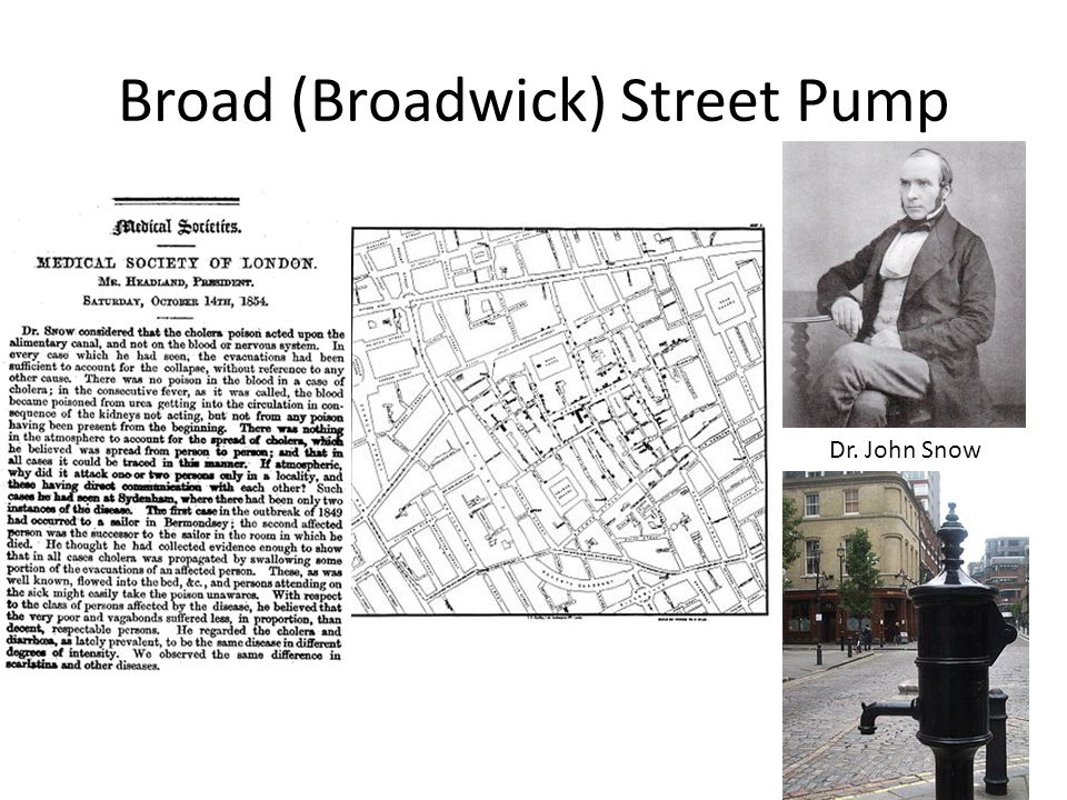 Broad (Broadwick) Street Pump