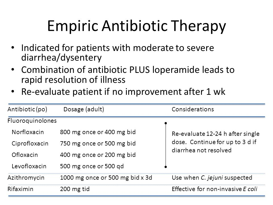 Empiric Antibiotic Therapy