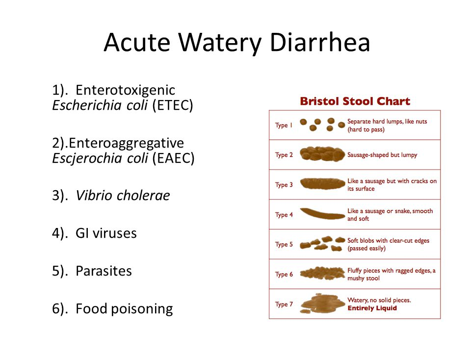 Acute Watery Diarrhea