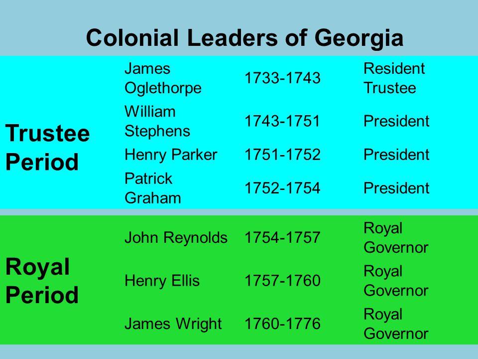 Colonial Leaders of Georgia