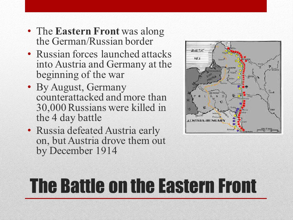 The Battle on the Eastern Front